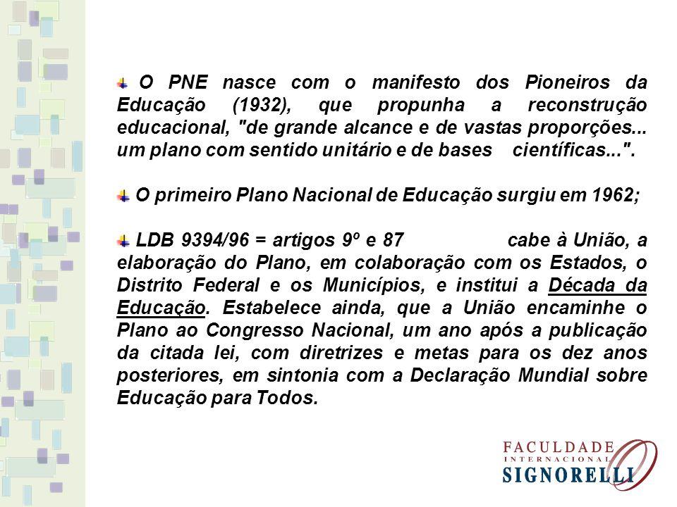 O primeiro Plano Nacional de Educação surgiu em 1962;