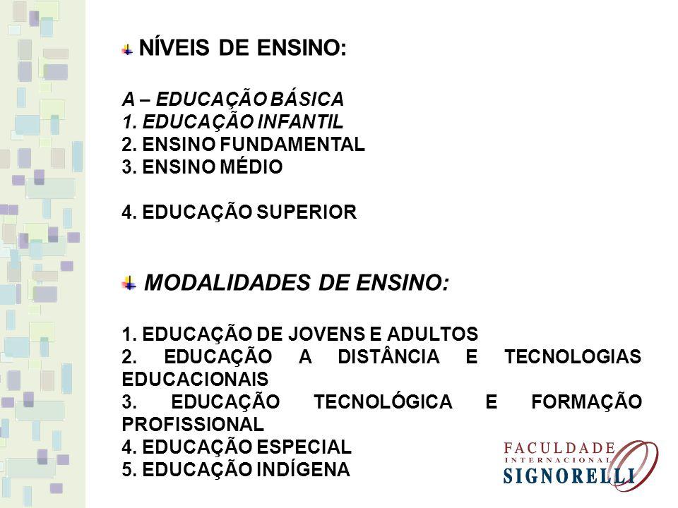 MODALIDADES DE ENSINO: