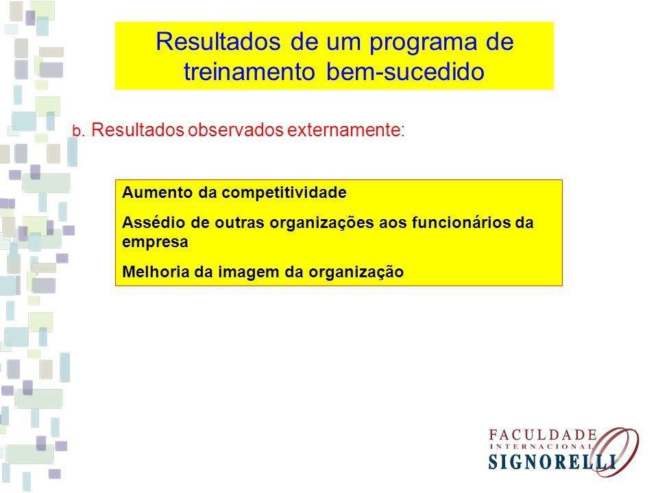 Resultados de um programa de treinamento bem-sucedido