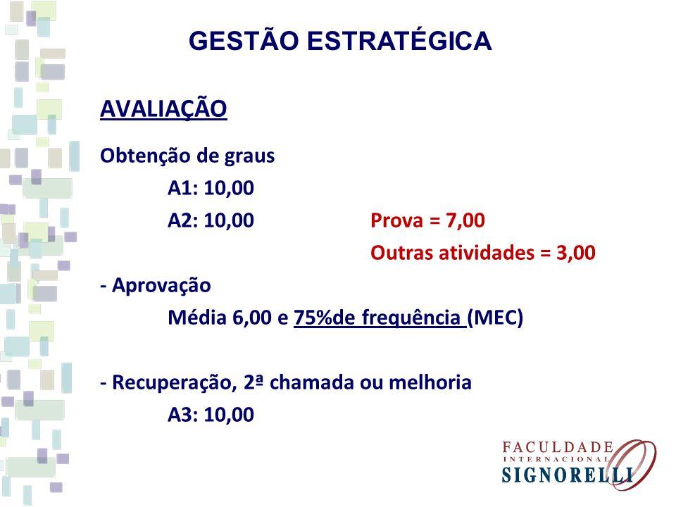GESTÃO ESTRATÉGICA AVALIAÇÃO Obtenção de graus A1: 10,00