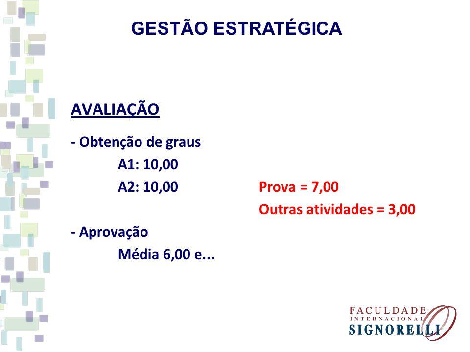 GESTÃO ESTRATÉGICA AVALIAÇÃO - Obtenção de graus A1: 10,00