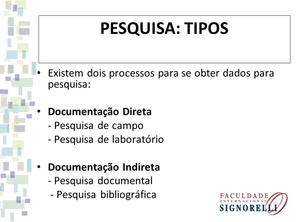 PESQUISA: TIPOS Existem dois processos para se obter dados para pesquisa: Documentação Direta. - Pesquisa de campo.