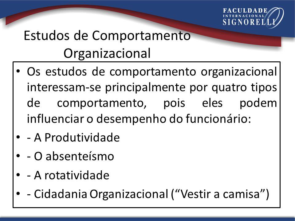 Estudos de Comportamento Organizacional