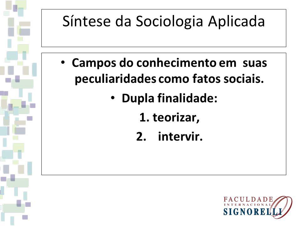 Síntese da Sociologia Aplicada