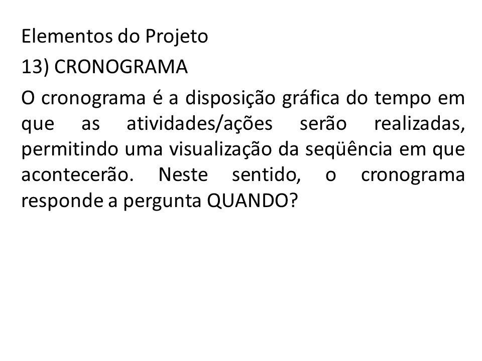 Elementos do Projeto 13) CRONOGRAMA.