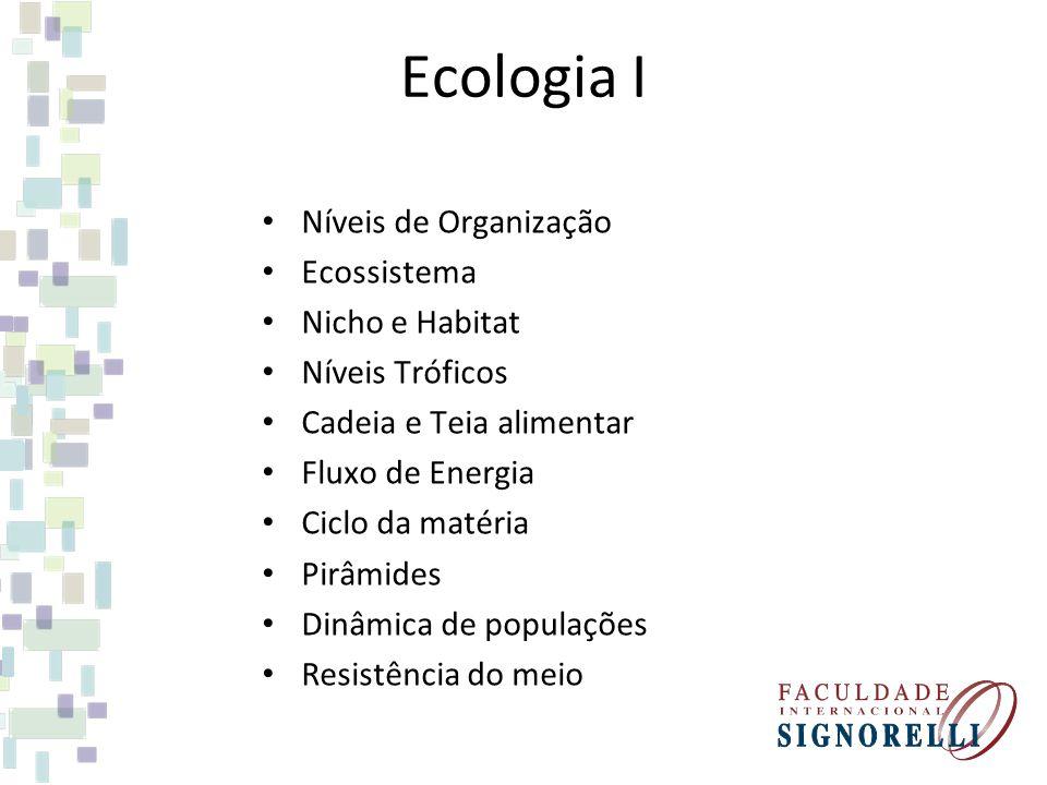 Ecologia I Níveis de Organização Ecossistema Nicho e Habitat