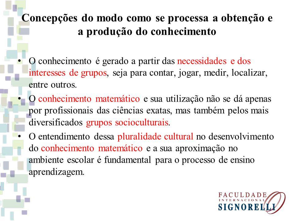 Concepções do modo como se processa a obtenção e a produção do conhecimento