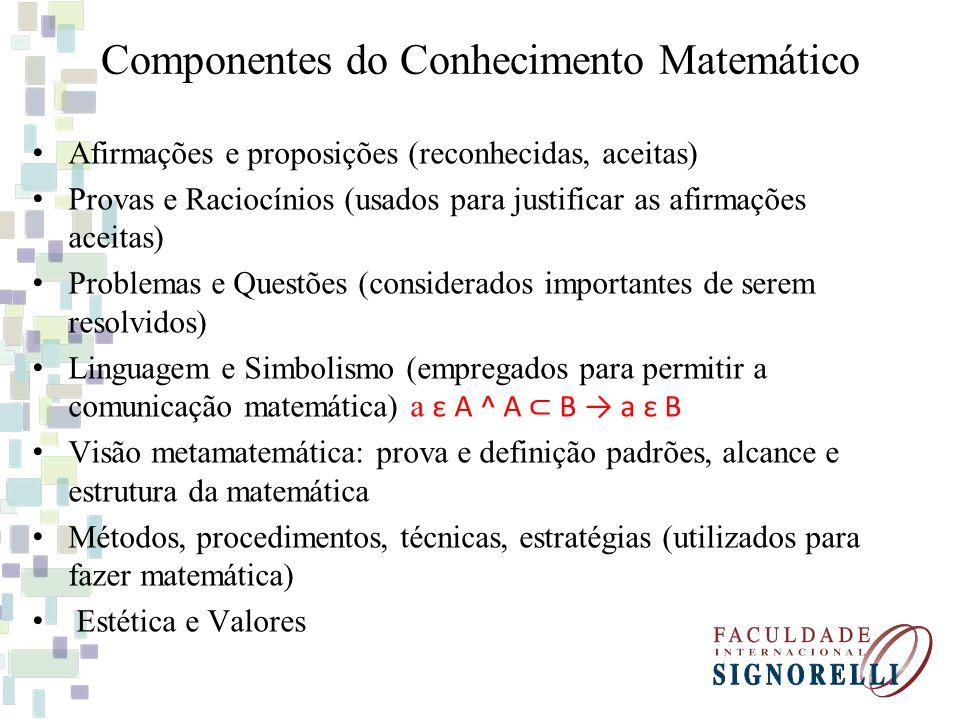 Componentes do Conhecimento Matemático