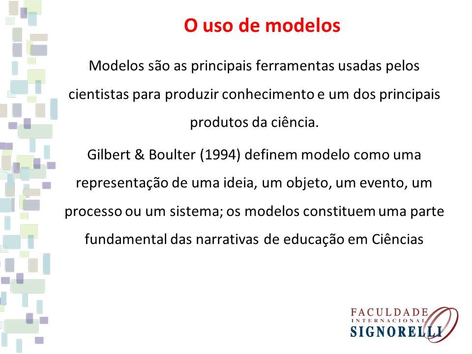O uso de modelos
