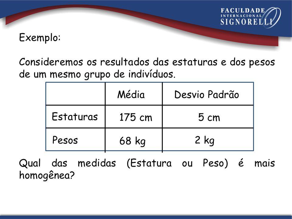 Exemplo: Consideremos os resultados das estaturas e dos pesos de um mesmo grupo de indivíduos. Estaturas.