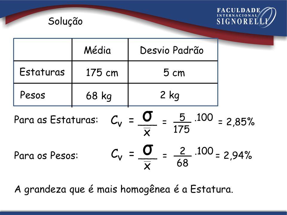 σ σ C = ___ x C = ___ x Solução Estaturas Pesos Média Desvio Padrão