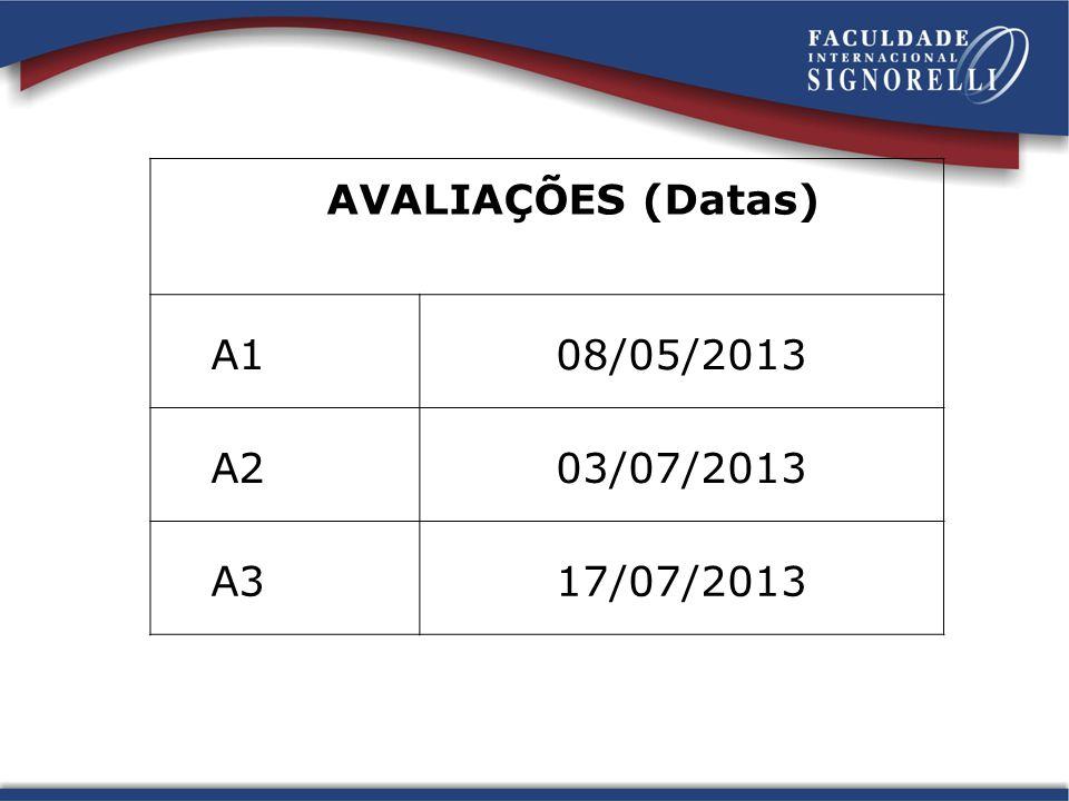 AVALIAÇÕES (Datas) A1 08/05/2013 A2 03/07/2013 A3 17/07/2013