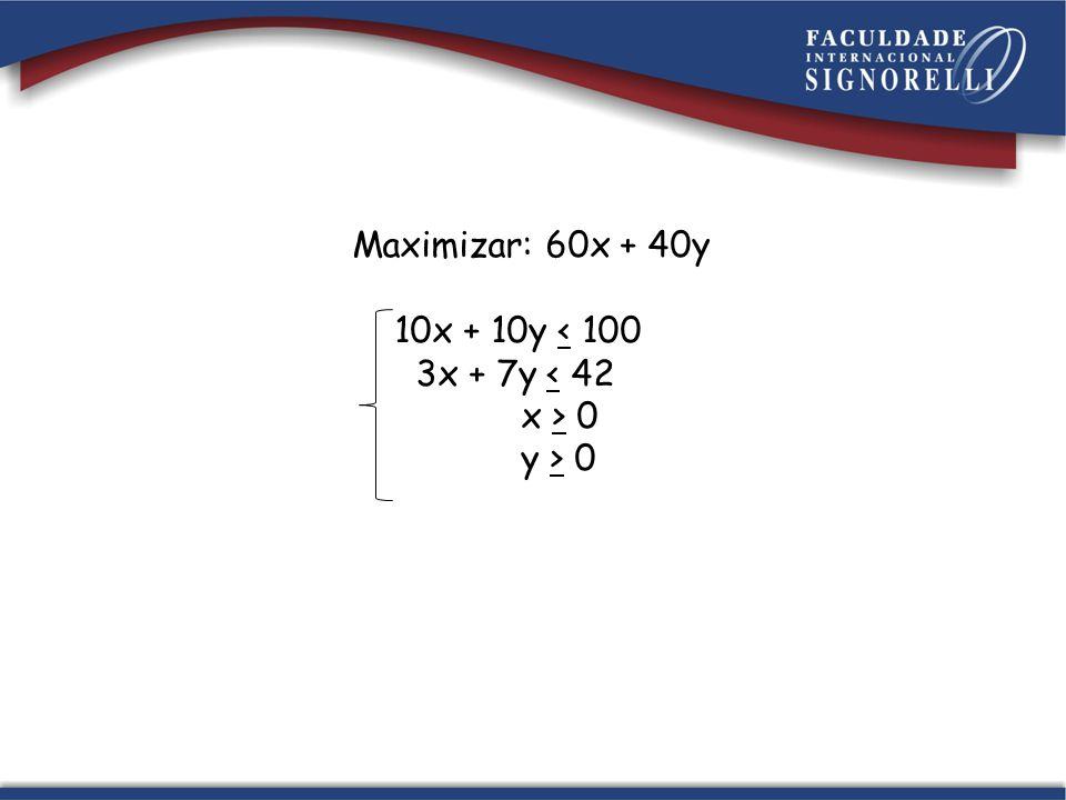 Maximizar: 60x + 40y 10x + 10y < 100 3x + 7y < 42 x > 0 y > 0
