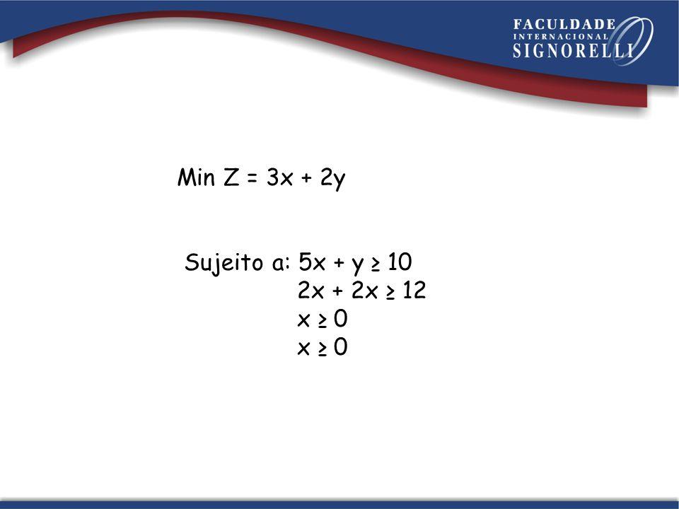 Min Z = 3x + 2y Sujeito a: 5x + y ≥ 10 2x + 2x ≥ 12 x ≥ 0