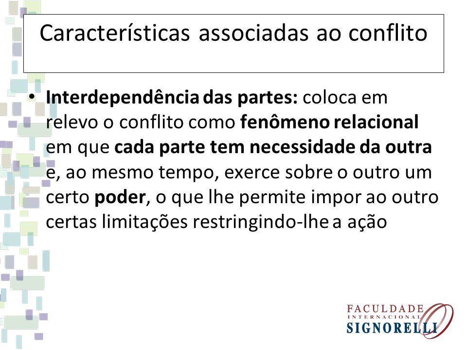Características associadas ao conflito