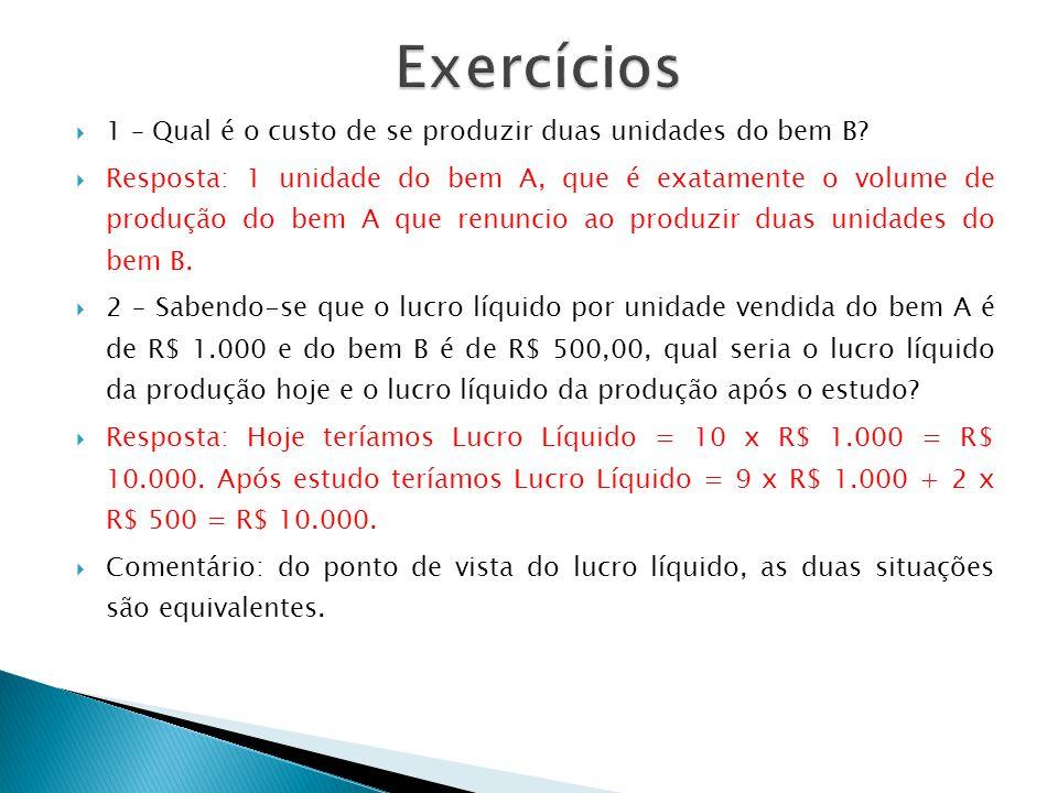 Exercícios 1 – Qual é o custo de se produzir duas unidades do bem B