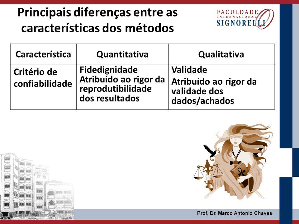 Principais diferenças entre as características dos métodos