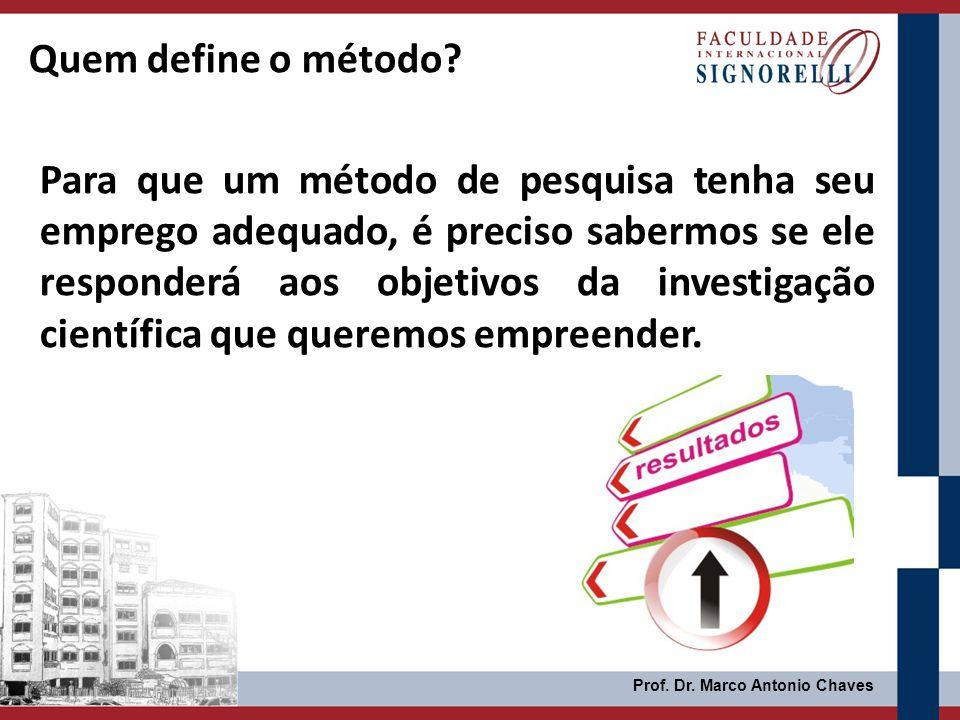 Quem define o método