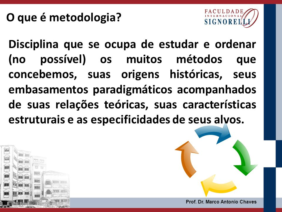 O que é metodologia