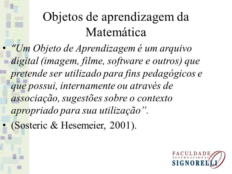 Objetos de aprendizagem da Matemática