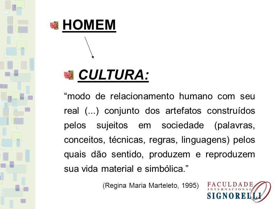 HOMEM CULTURA: