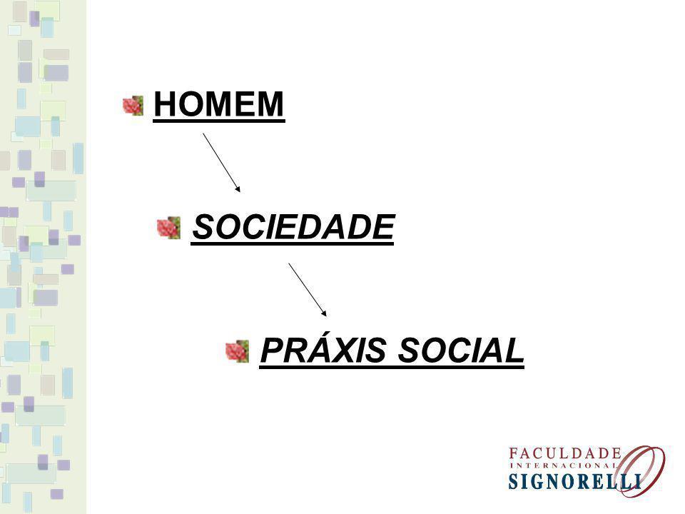 HOMEM SOCIEDADE PRÁXIS SOCIAL