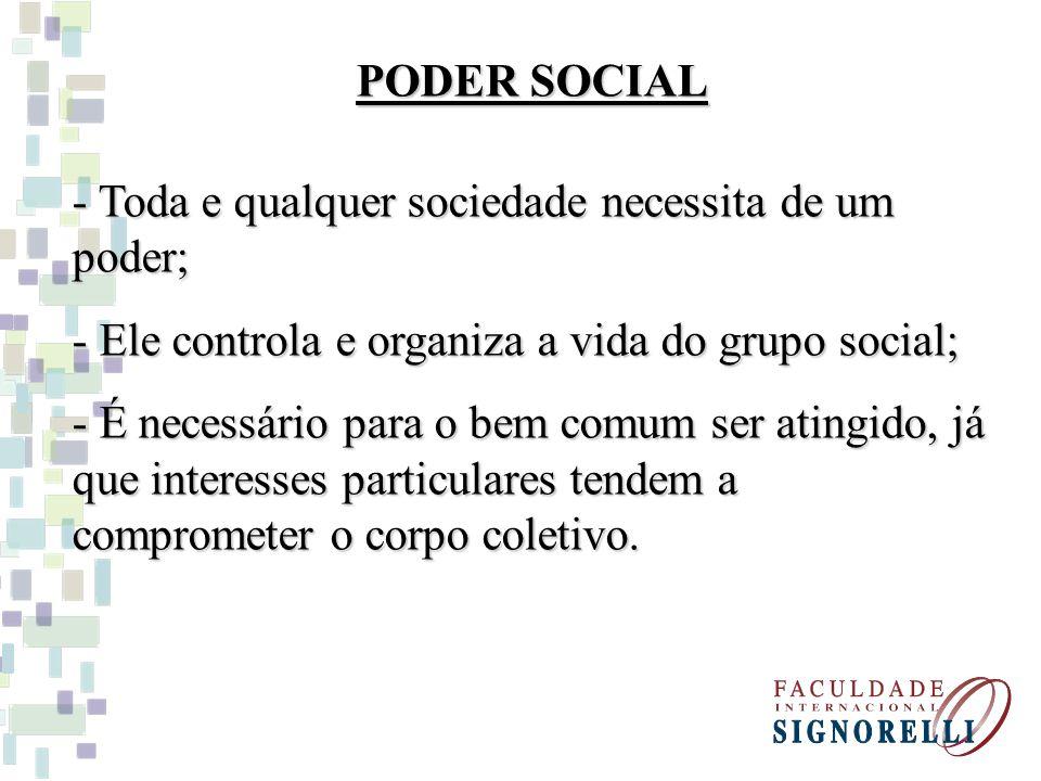 PODER SOCIAL Toda e qualquer sociedade necessita de um poder; Ele controla e organiza a vida do grupo social;