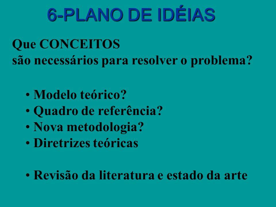 6-PLANO DE IDÉIAS Que CONCEITOS