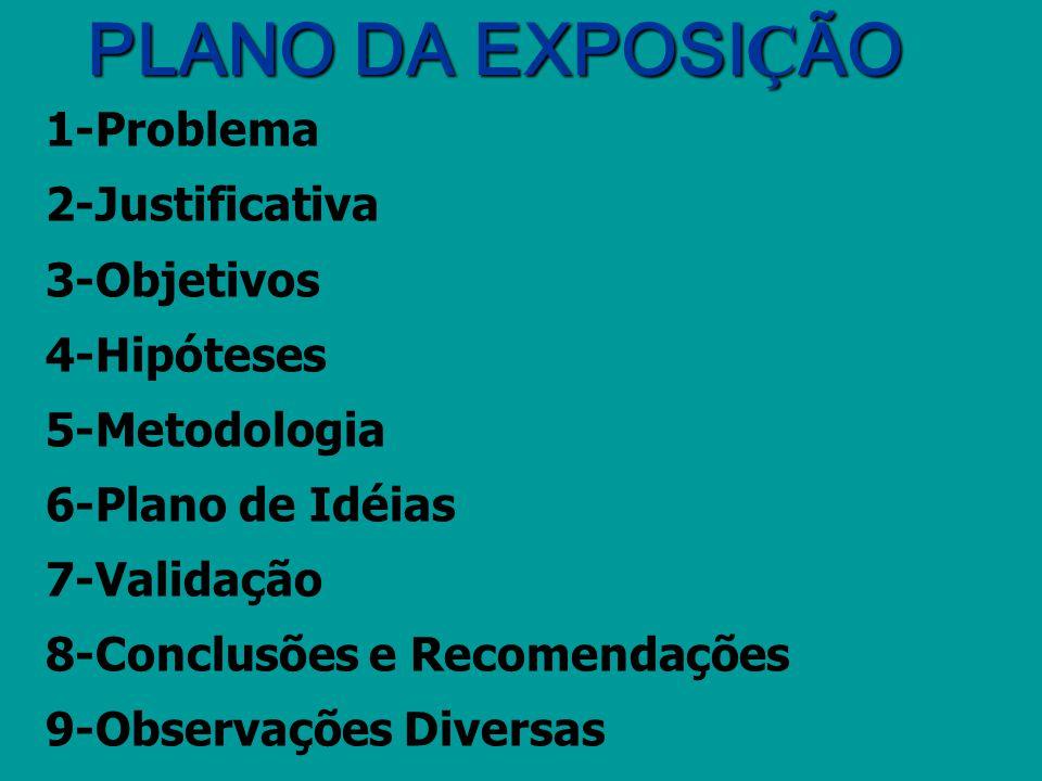 PLANO DA EXPOSIÇÃO 1-Problema 2-Justificativa 3-Objetivos 4-Hipóteses