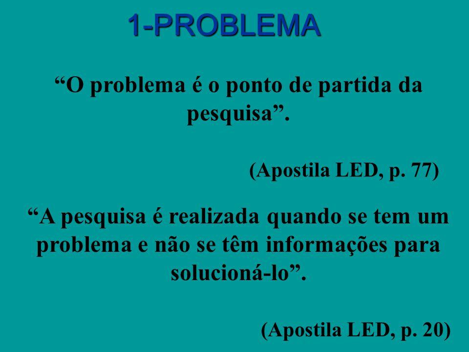 1-PROBLEMA O problema é o ponto de partida da pesquisa .