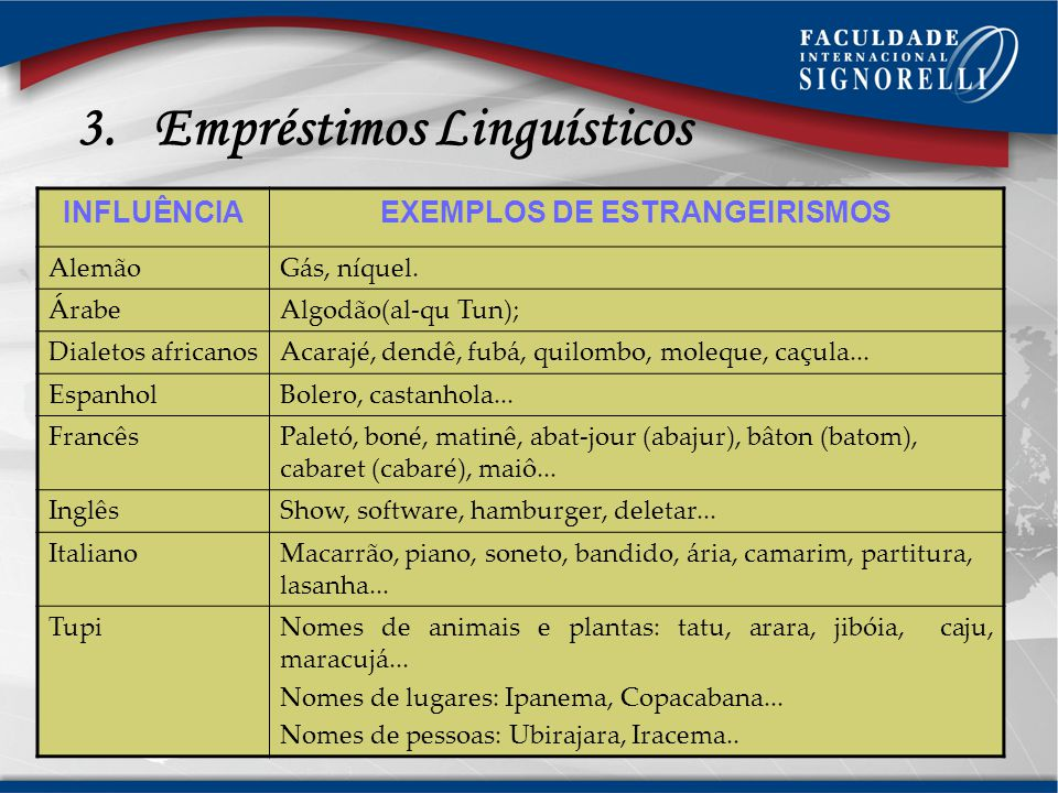 3. Empréstimos Linguísticos EXEMPLOS DE ESTRANGEIRISMOS