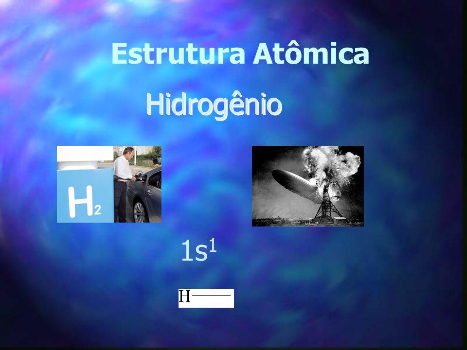 Estrutura Atômica Hidrogênio 1s1