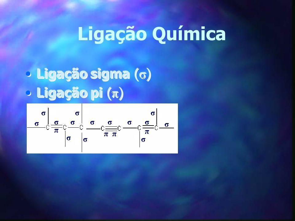 Ligação Química Ligação sigma (σ) Ligação pi (π) σ σ σ σ σ σ σ σ σ σ σ