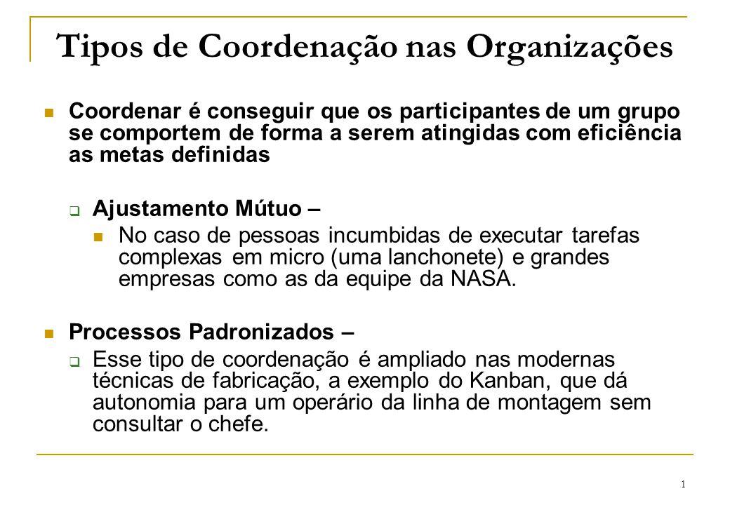 Tipos de Coordenação nas Organizações