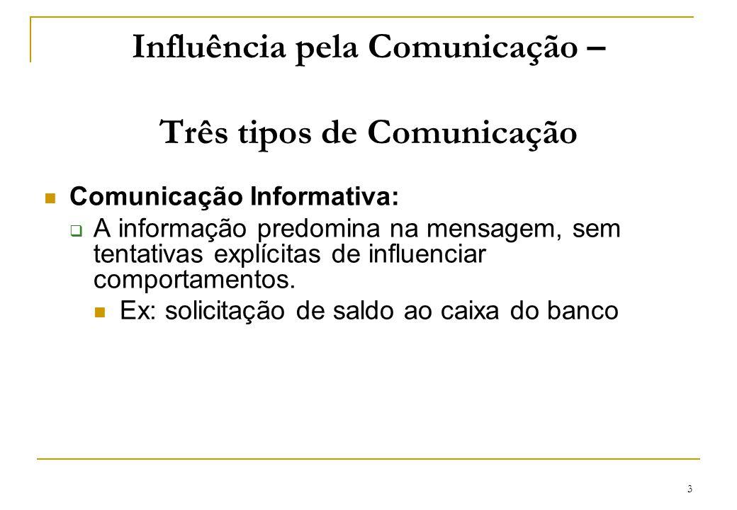 Influência pela Comunicação – Três tipos de Comunicação