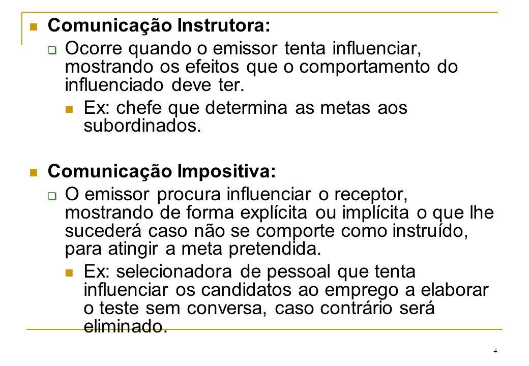Comunicação Instrutora: