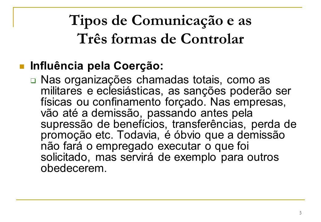 Tipos de Comunicação e as Três formas de Controlar