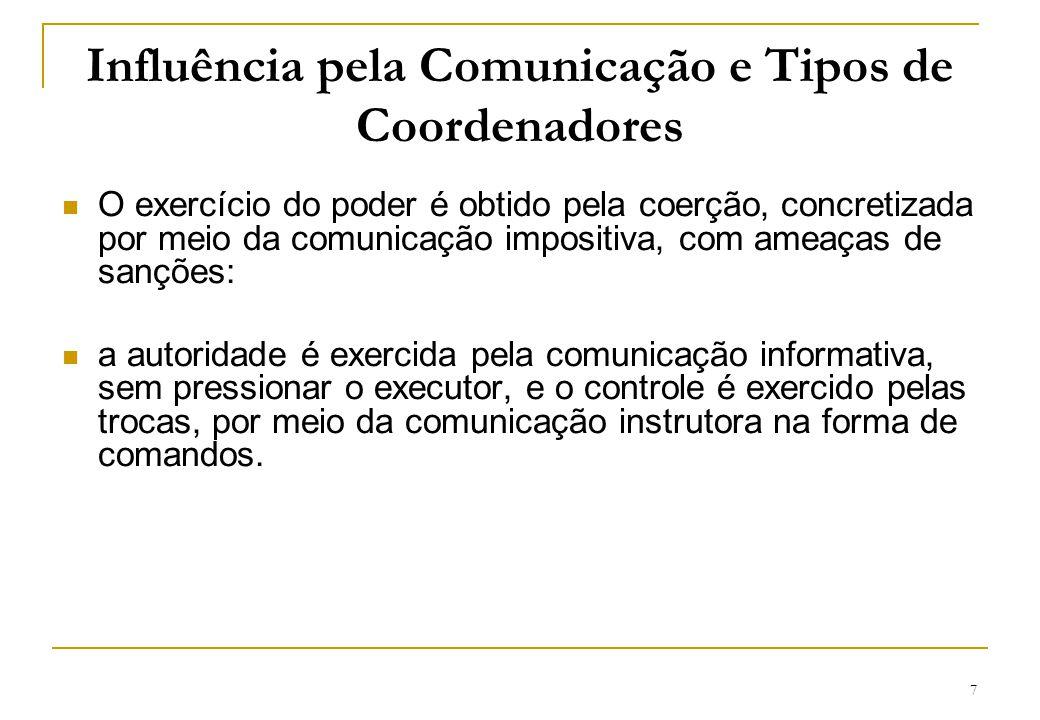 Influência pela Comunicação e Tipos de Coordenadores