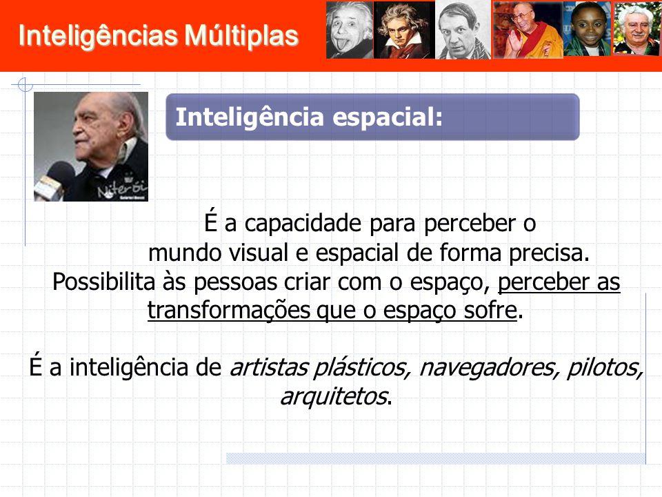 Inteligência espacial: