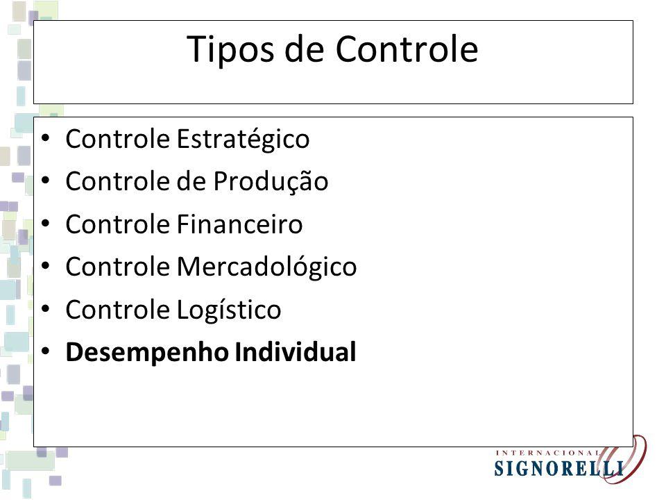 Tipos de Controle Controle Estratégico Controle de Produção