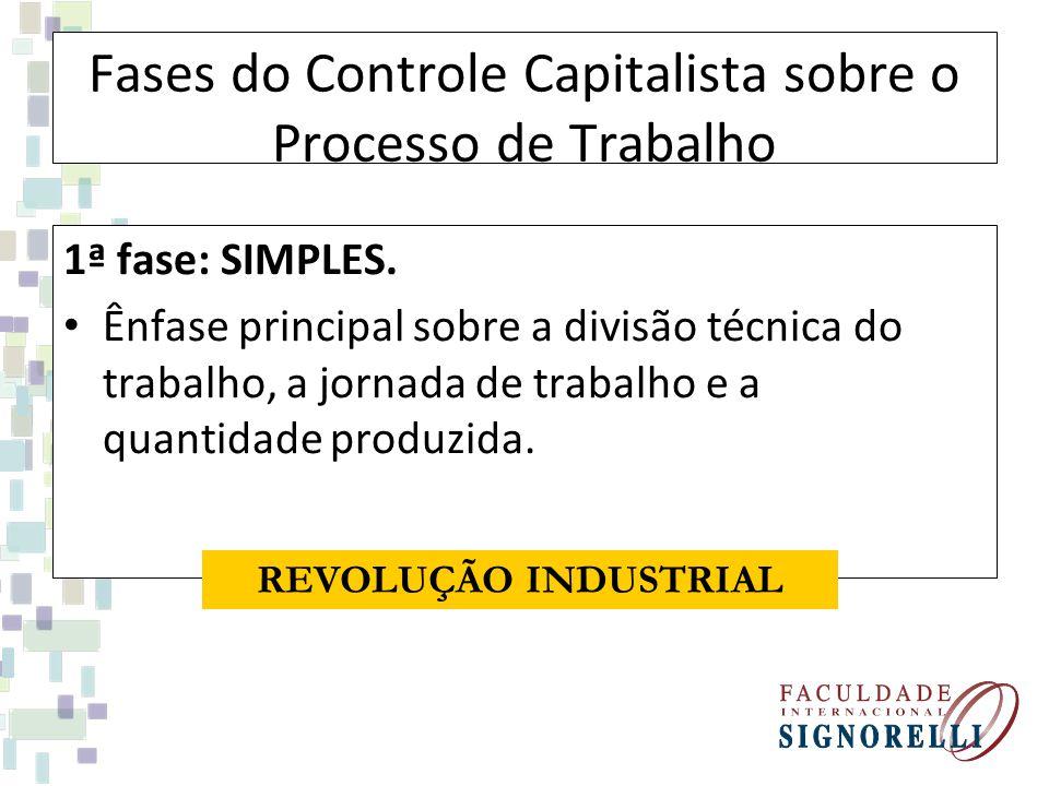Fases do Controle Capitalista sobre o Processo de Trabalho