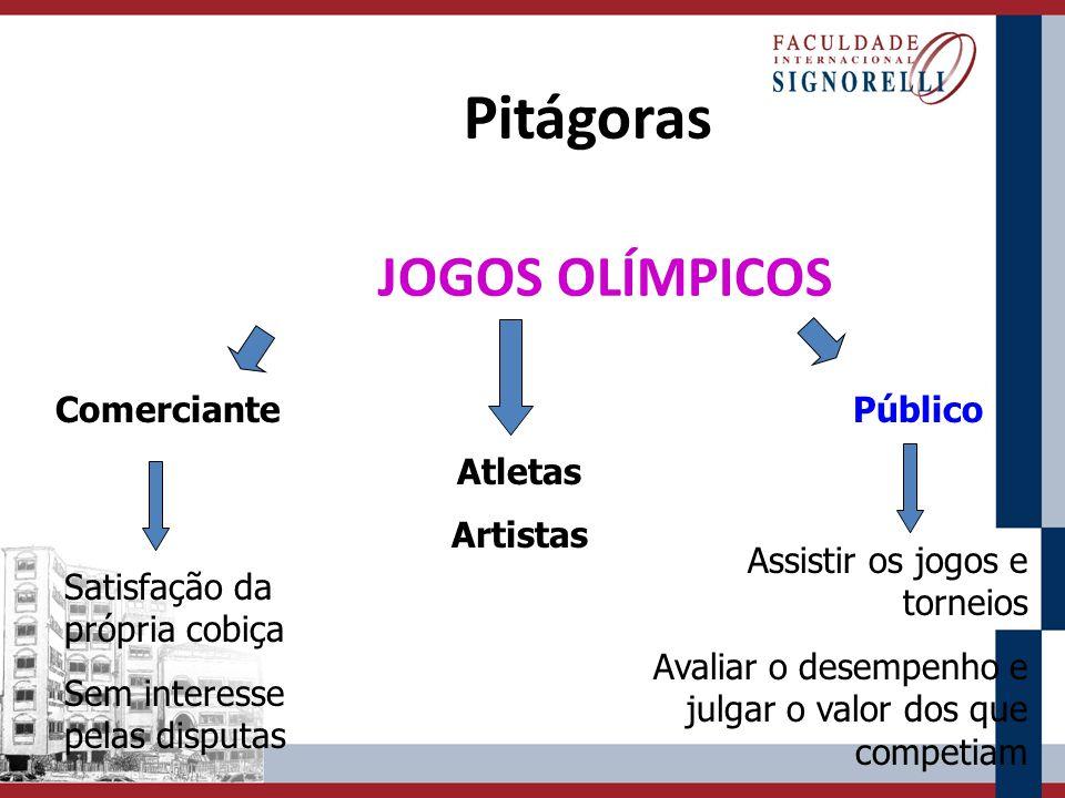 Pitágoras JOGOS OLÍMPICOS Comerciante Público Atletas Artistas