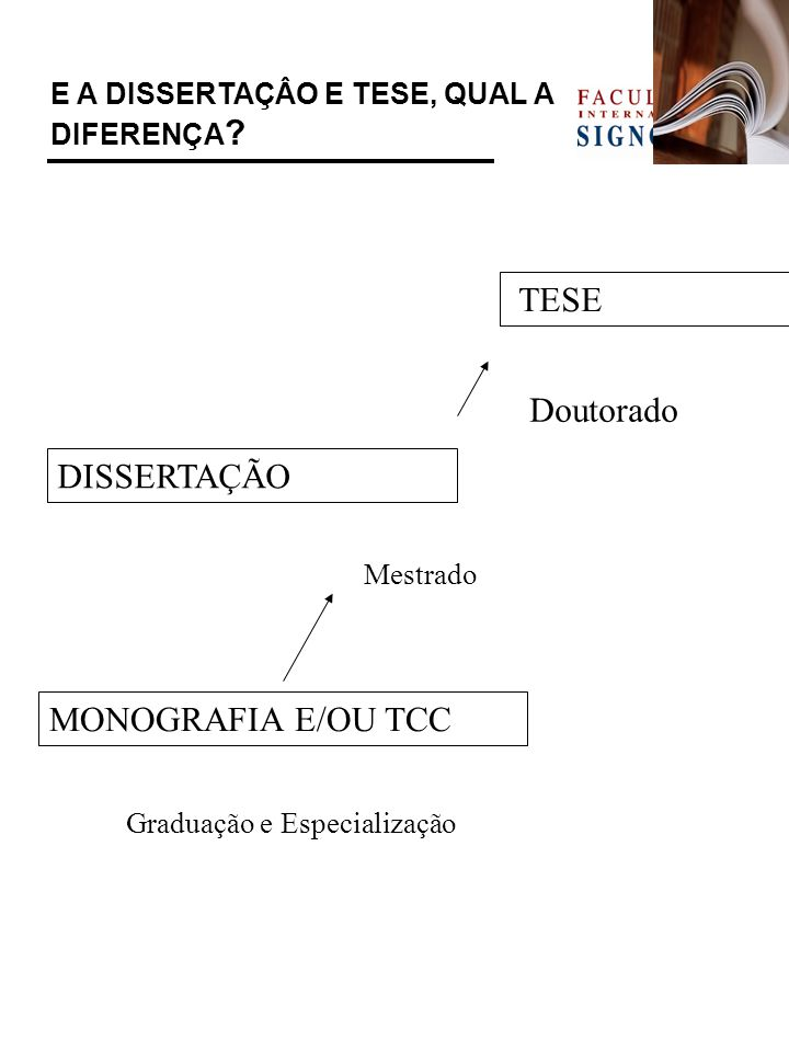 TESE Doutorado DISSERTAÇÃO MONOGRAFIA E/OU TCC