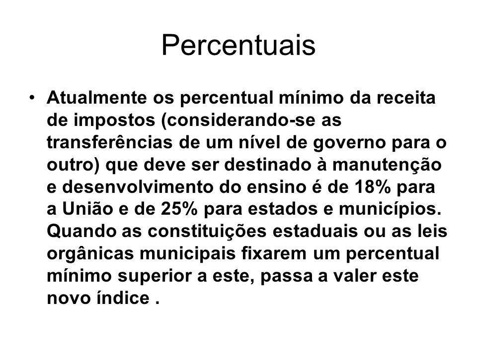 Percentuais