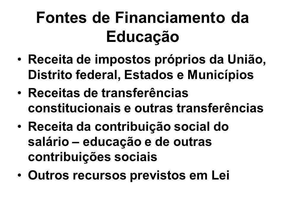 Fontes de Financiamento da Educação
