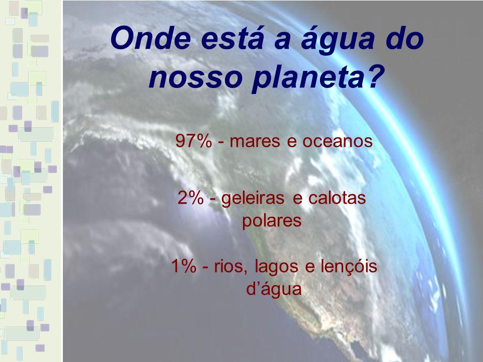 Onde está a água do nosso planeta