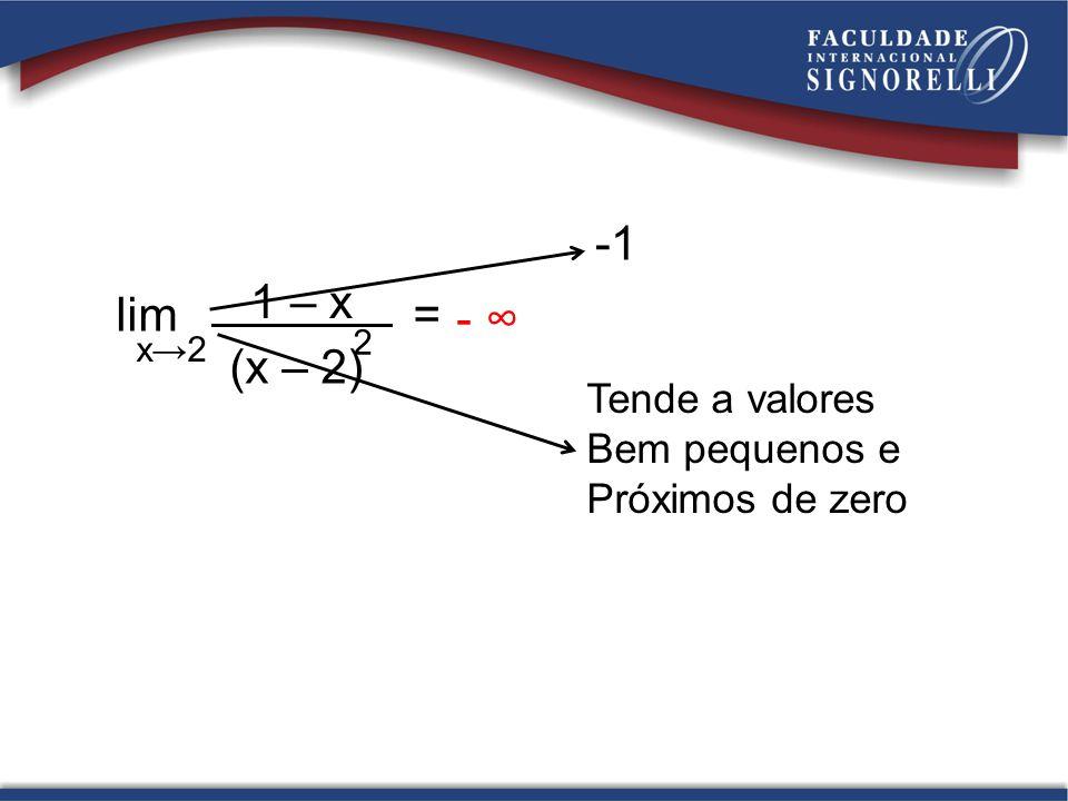 -1 1 – x lim = - ∞ (x – 2) Tende a valores Bem pequenos e