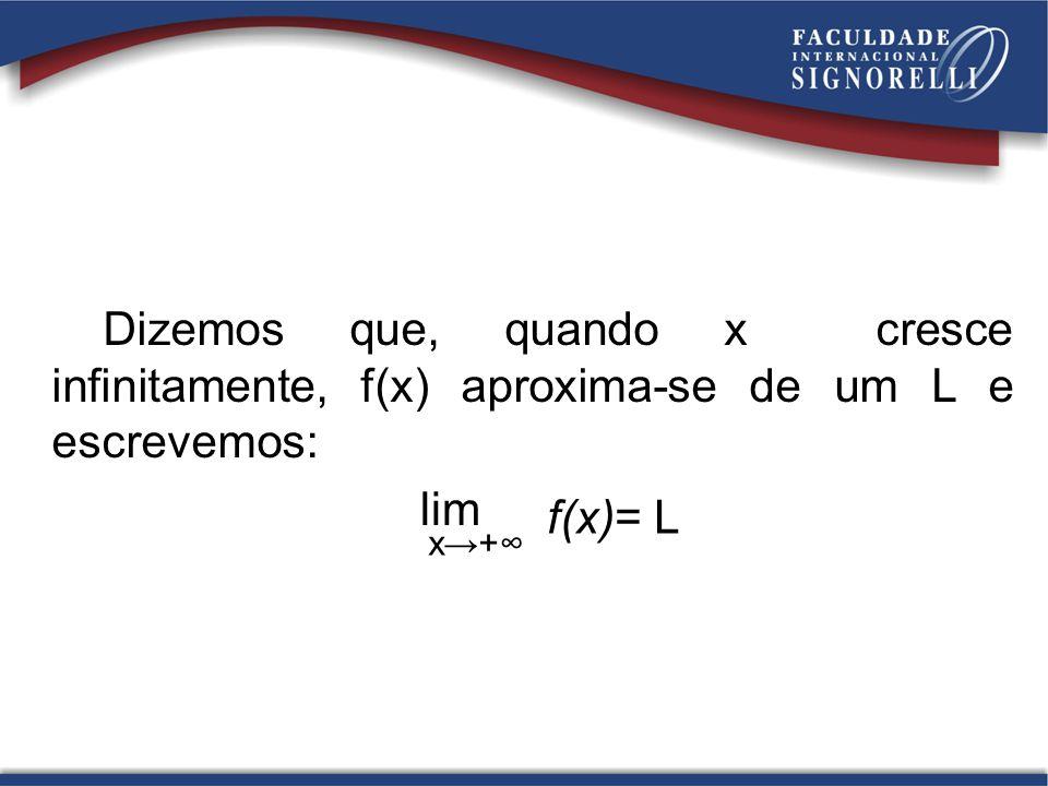 Dizemos que, quando x cresce infinitamente, f(x) aproxima-se de um L e escrevemos: