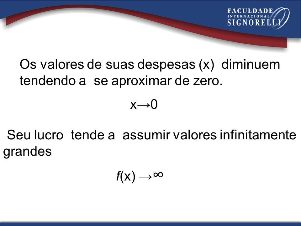 Os valores de suas despesas (x) diminuem tendendo a se aproximar de zero.