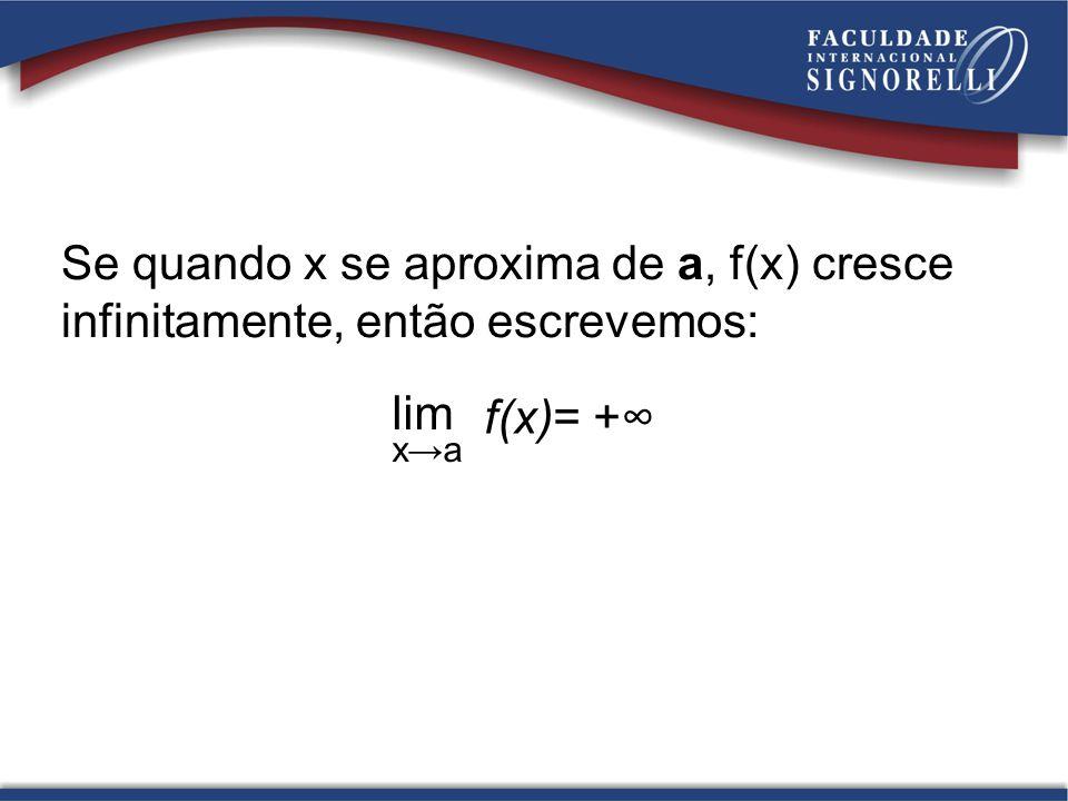 Se quando x se aproxima de a, f(x) cresce infinitamente, então escrevemos: